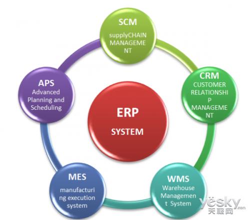 为什么选择金蝶云ERP?云ERP是什么?云ERP有什么好处?
